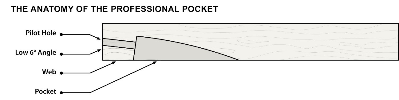 the-professional-pocket..jpg